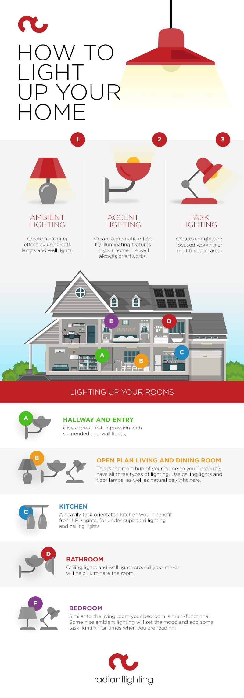 How to Light Up Your Home